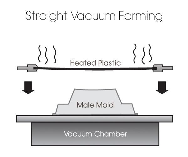 3_straight vacuum forming.jpeg