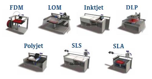 1_3d_printing_categories.jpg